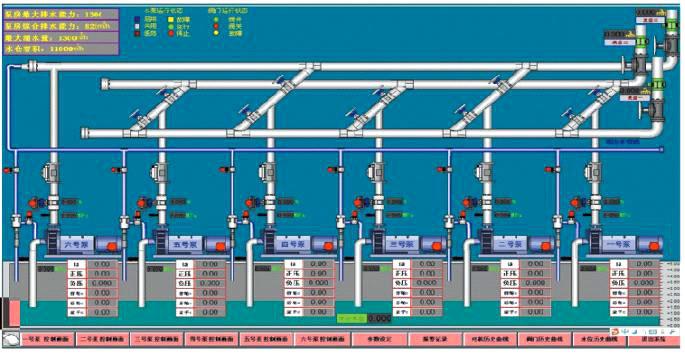 水利供水系统
